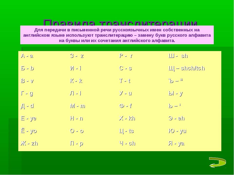 Правила транслитерации Для передачи в письменной речи русскоязычных имен собс...