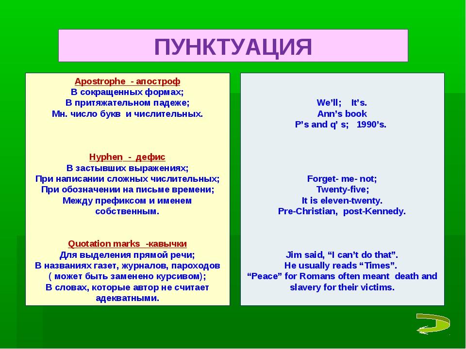 Apostrophe - апостроф В сокращенных формах; В притяжательном падеже; Мн. числ...