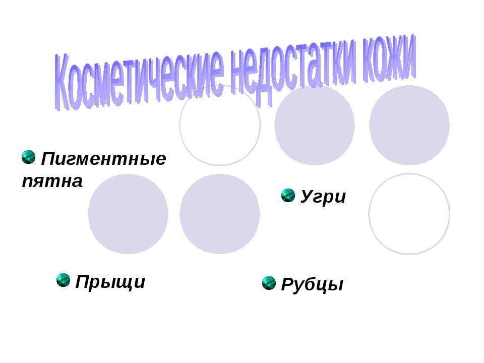 Угри Прыщи Пигментные пятна Рубцы