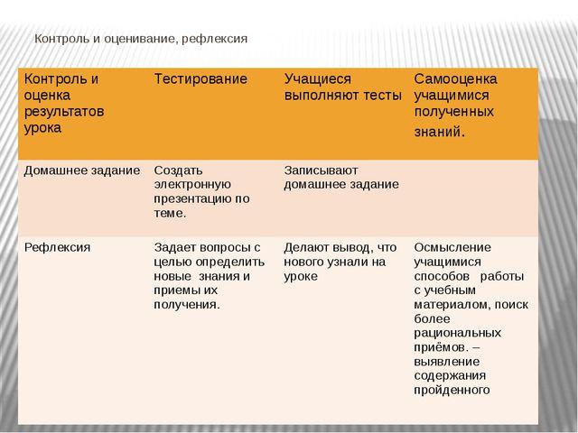 Контроль и оценивание, рефлексия Контроль и оценка результатов урока Тестиров...