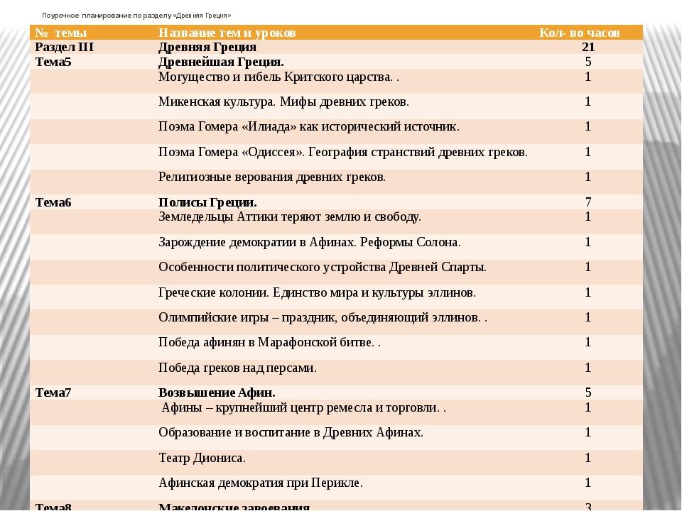Поурочное планирование по разделу «Древняя Греция» № темы Название тем и уро...