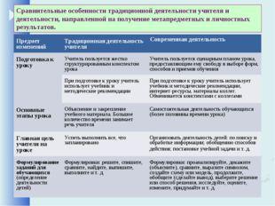 Сравнительные особенности традиционной деятельности учителя и деятельности, н