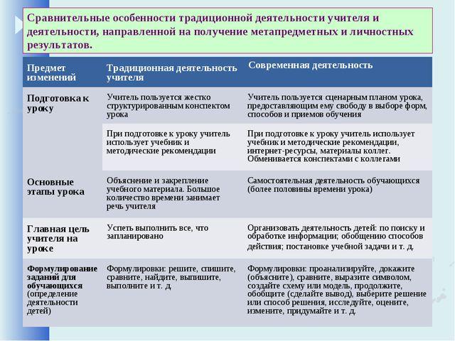 Сравнительные особенности традиционной деятельности учителя и деятельности, н...