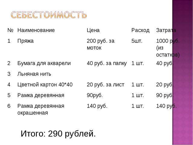 Итого: 290 рублей. №НаименованиеЦенаРасходЗатрата 1Пряжа 200 руб. за мо...