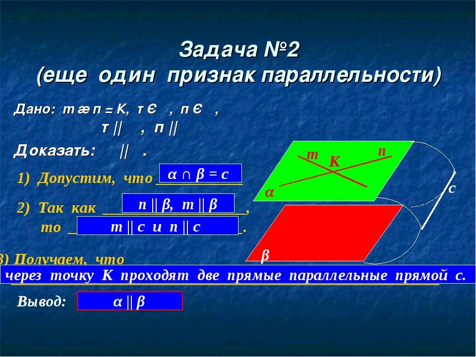 Задача №2 (еще один признак параллельности) Дано: m ∩ п = К, т Є α, п Є α, т...