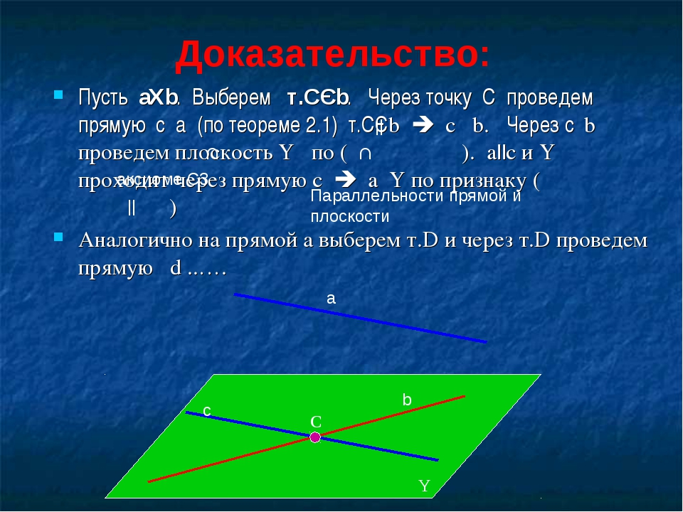 Пусть aХb. Выберем т.СЄb. Через точку С проведем прямую c a (по теореме 2.1)...