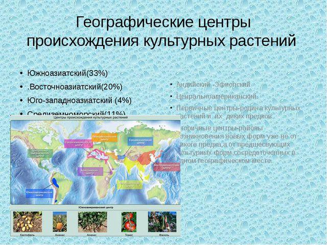 Географические центры происхождения культурных растений Южноазиатский(33%) .В...