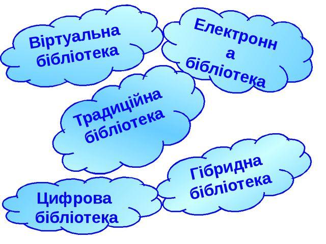 Електронна бібліотека Традиційна бібліотека Віртуальна бібліотека Гібридна бі...