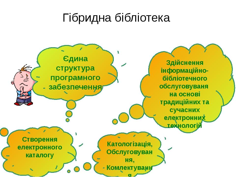 Гібридна бібліотека Єдина структура програмного забезпечення Здійснення інфор...