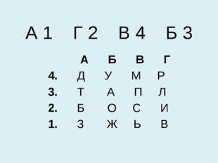 А 1 Г 2 В 4 Б 3 А Б В Г 4. Д У М Р 3. Т А П Л 2. Б О С И 1. З Ж Ь В