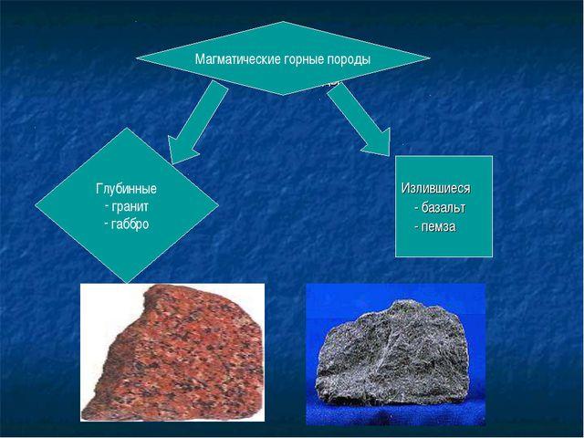 Магматические горные породы Магматические горные породы Глубинные гранит габб...