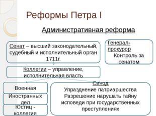 Реформы Петра I Административная реформа Сенат – высший законодательный, суде