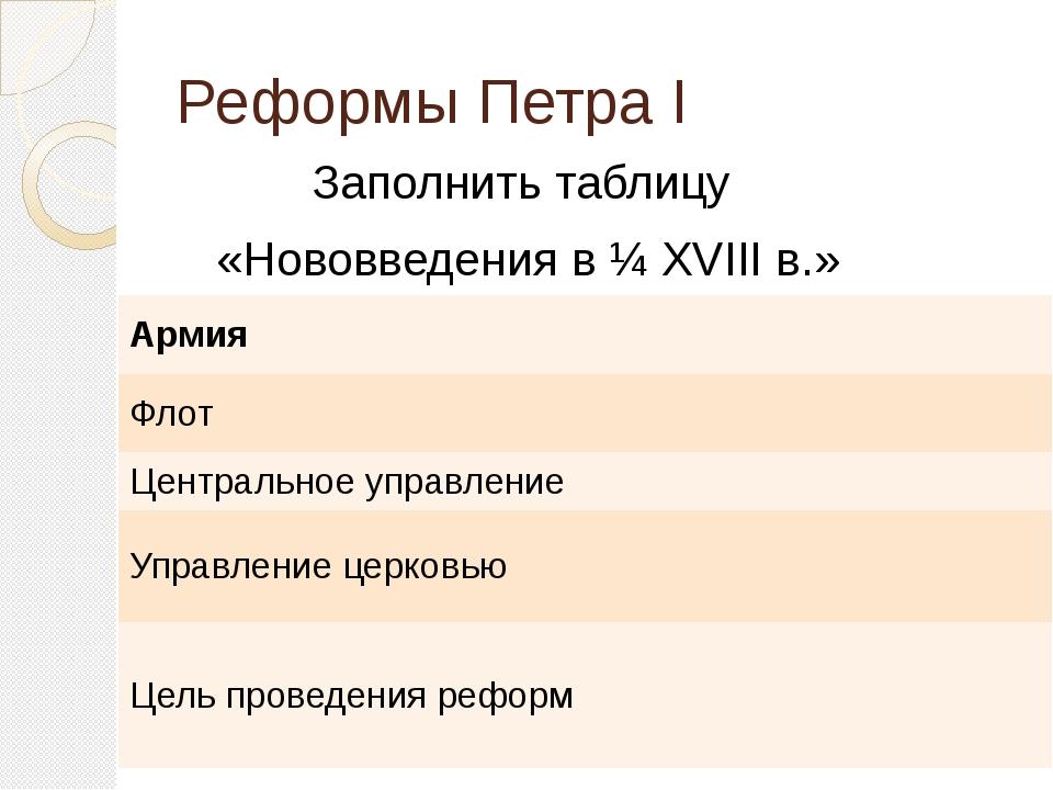 Реформы Петра I Заполнить таблицу «Нововведения в ¼ XVIII в.» Армия Флот Цент...