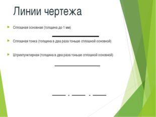 Линии чертежа Сплошная основная (толщина до 1 мм) Сплошная тонка (толщина в д