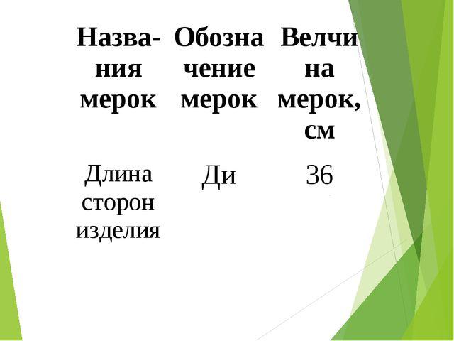 Назва-ния мерокОбозначение мерокВелчина мерок, см Длина сторон изделияДи36