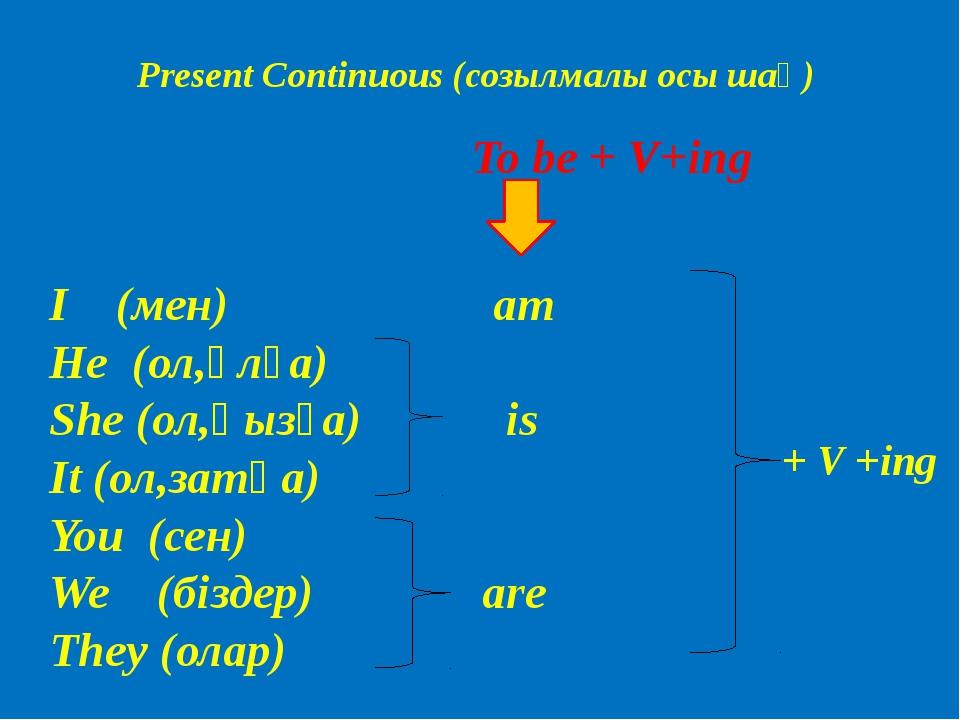 Present Continuous (созылмалы осы шақ) To be + V+ing I (мен) am He (ол,ұлға)...