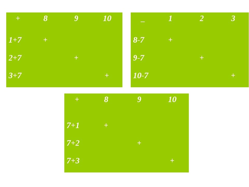 +8910 1+7+ 2+7+ 3+7+ _123 8-7+ 9-7+ 10-7+ +8910 7+...