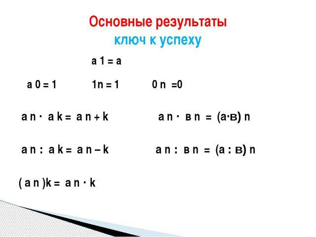 а 1 = а а 0 = 1 1n = 1 0 n =0 а n · а k = а n + k а n · в n = (а·в) n а n :...