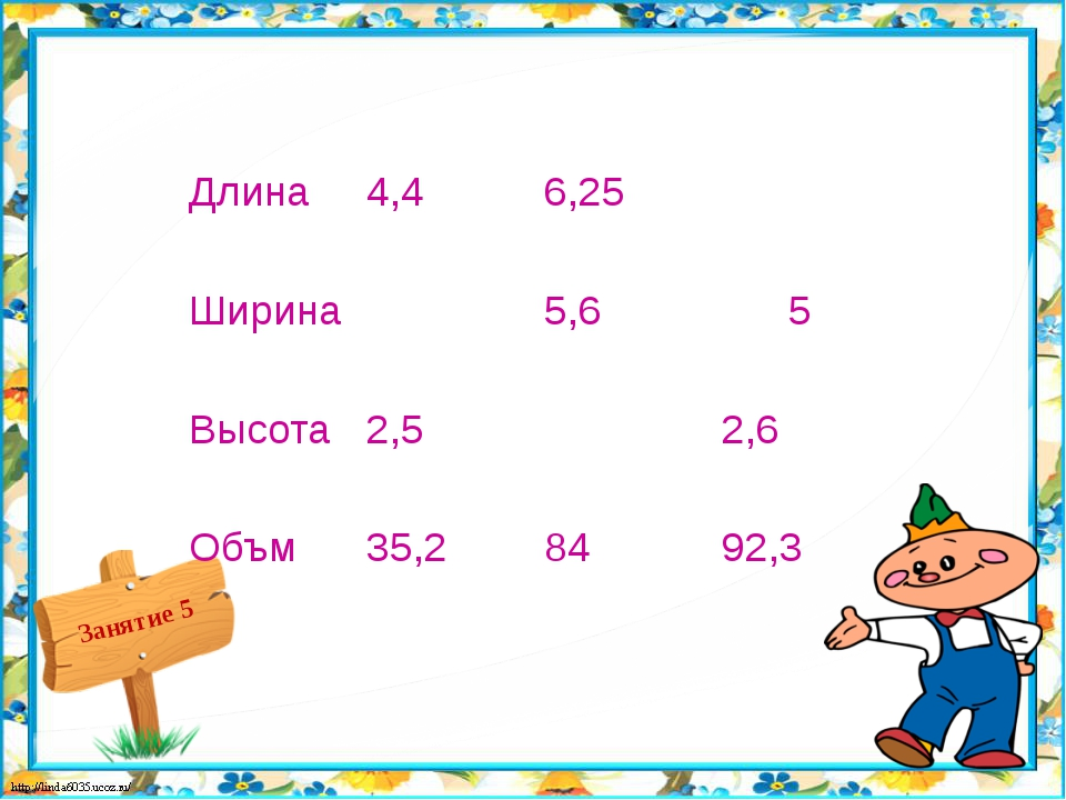 Длина 4,4 6,25 Ширина 5,6 5 Высота 2,5 2,6 Объм 35,2 84 92,3 Занятие 5 Заняти...