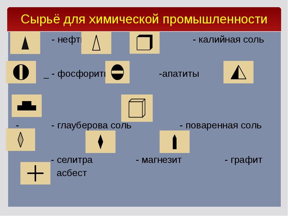 - нефть - газ - калийная соль _ - фосфориты -апатиты сера - - - глауберова с...