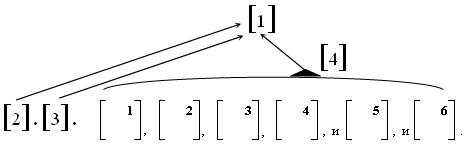 http://tak-to-ent.net/matem/5rus/image052.png