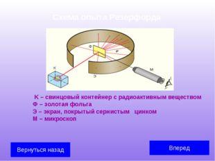 Схема опыта Резерфорда K – свинцовый контейнер с радиоактивным веществом Ф –
