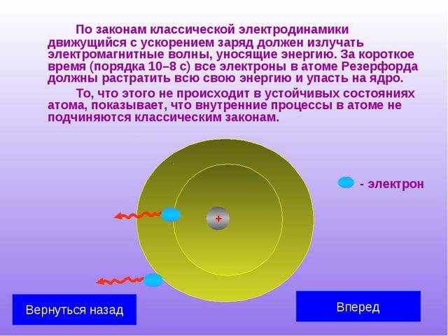 По законам классической электродинамики движущийся с ускорением заряд долже...