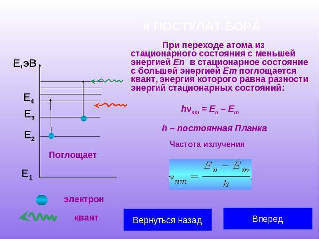 II ПОСТУЛАТ БОРА При переходе атома из стационарного состояния с меньшей эне...