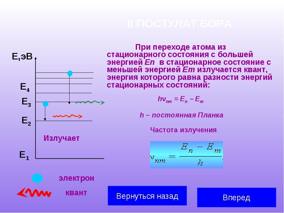 II ПОСТУЛАТ БОРА При переходе атома из стационарного состояния с большей эне...