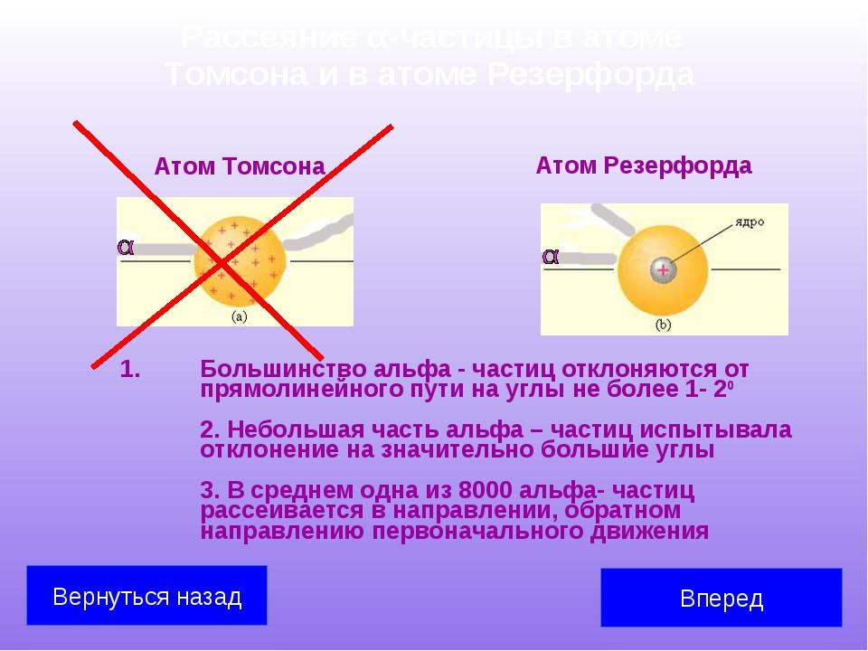 Рассеяние α-частицы в атоме Томсона и в атоме Резерфорда Атом Резерфорда Атом...