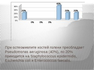 При остеомиелите костей голени преобладает Pseudomonas aeruginosa (40%), по 2