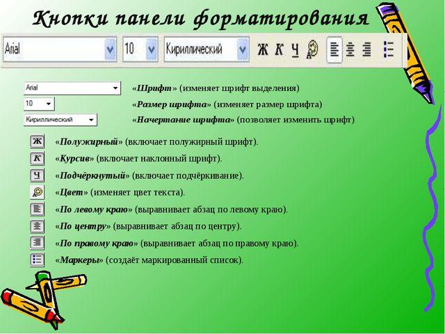 Кнопки панели форматирования