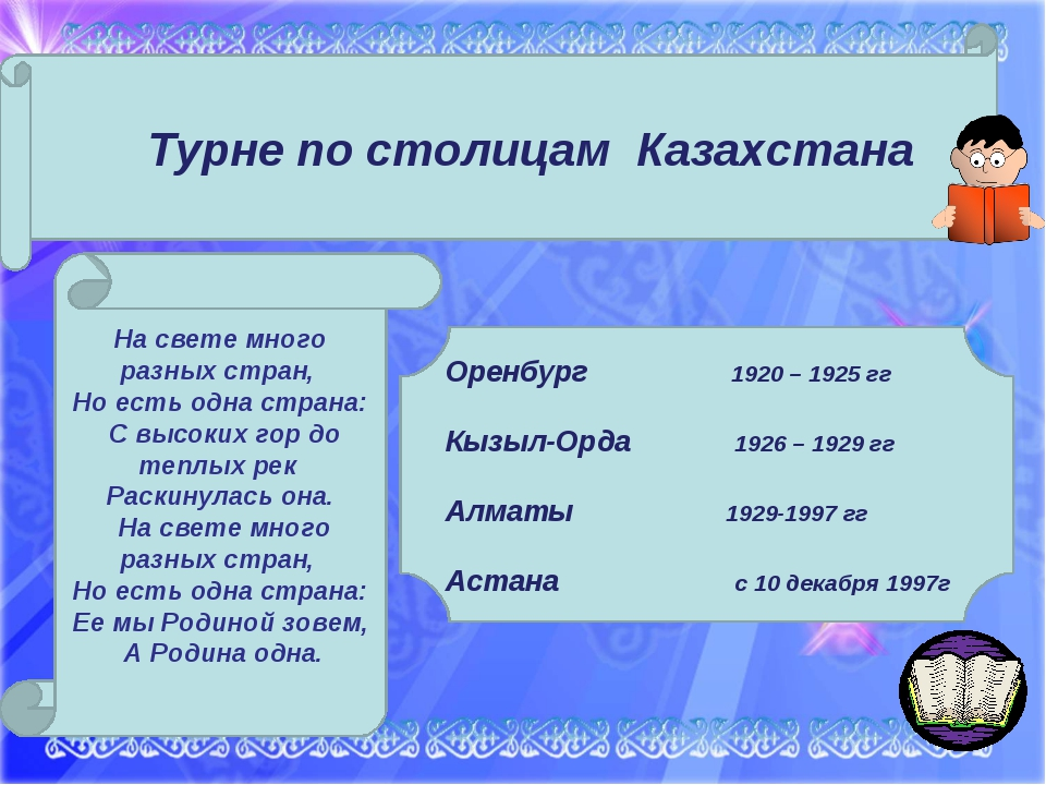 Турне по столицам Казахстана Оренбург 1920 – 1925 гг Кызыл-Орда 1926 – 1929...