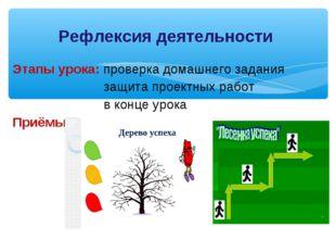 Этапы урока: проверка домашнего задания защита проектных работ в конце урока