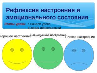 Рефлексия настроения и эмоционального состояния Хорошее настроение Плохое на
