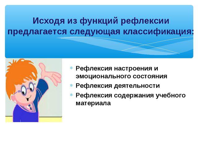 Рефлексия настроения и эмоционального состояния Рефлексия деятельности Рефле...