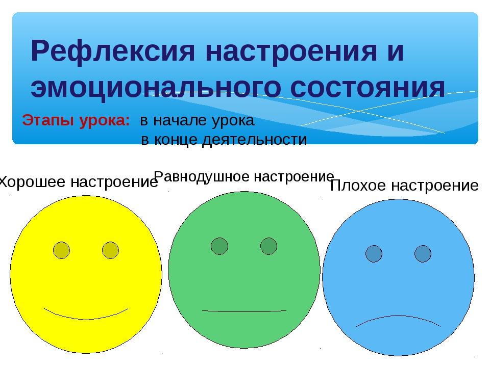 Рефлексия настроения и эмоционального состояния Хорошее настроение Плохое на...