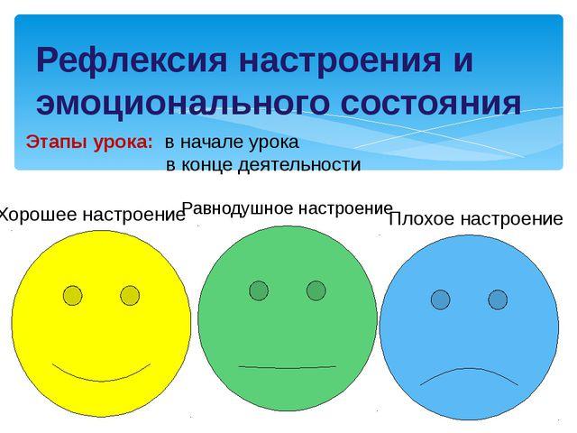 Хорошее настроение Равнодушное настроение Плохое настроение