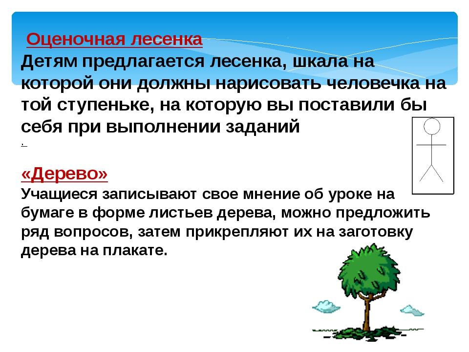 Этапы урока: изучение учебного материала Приёмы: дерево целей я не знал… тепе...