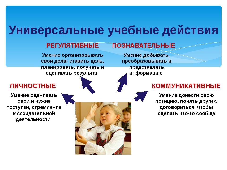 Функции рефлексии: диагностическую функцию проектировочную организаторскую...