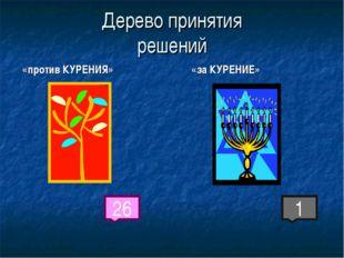 Дерево принятия решений «против КУРЕНИЯ» «за КУРЕНИЕ» 26 1
