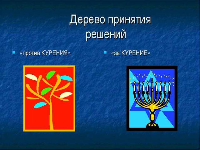 Дерево принятия решений «против КУРЕНИЯ» «за КУРЕНИЕ»