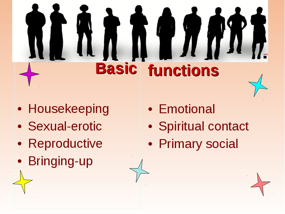 Basic Housekeeping Sexual-erotic Reproductive Bringing-up functions Emotiona...