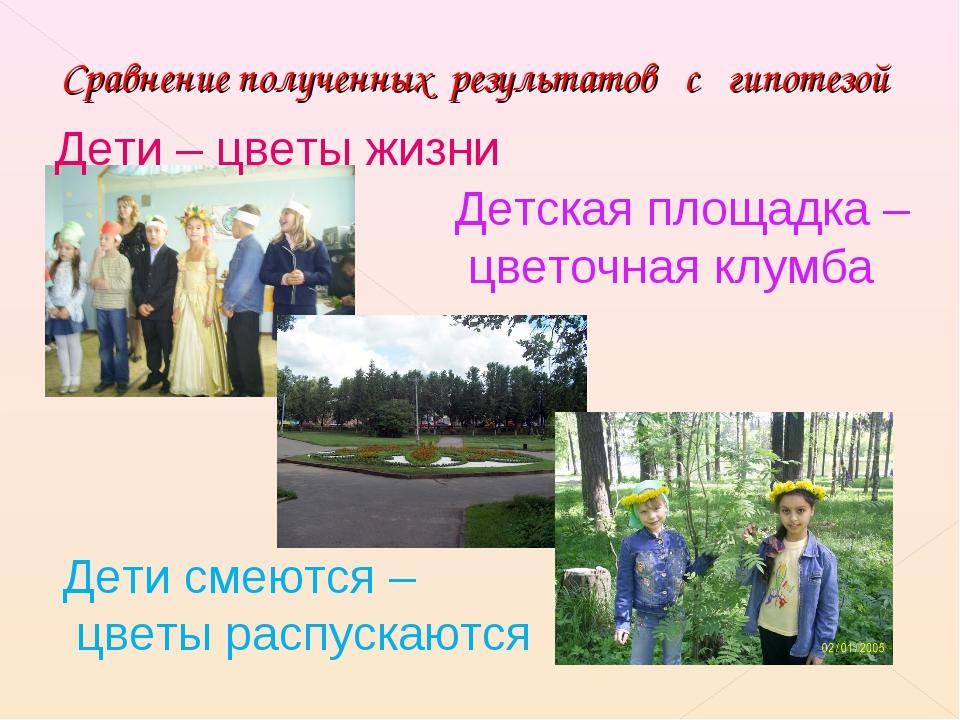 Сравнение полученных результатов с гипотезой Дети – цветы жизни Детская площа...