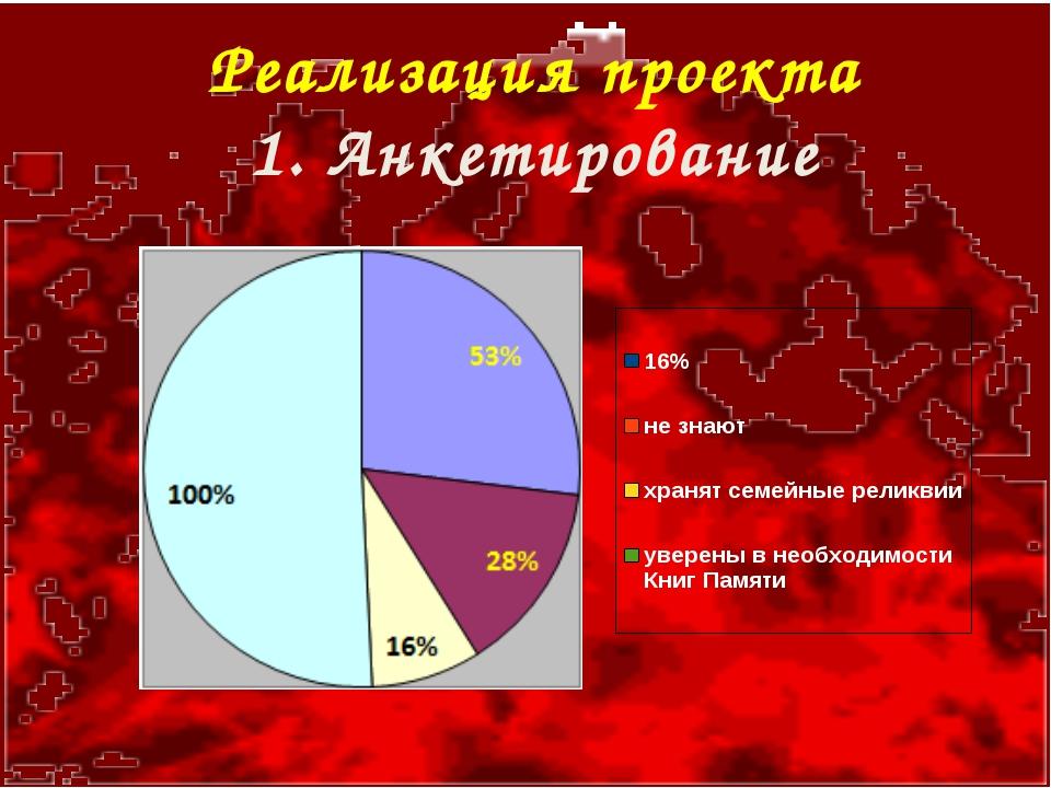Реализация проекта 1. Анкетирование