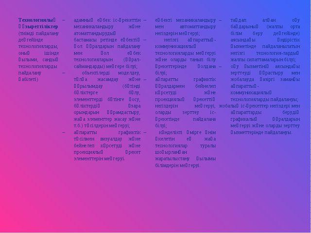 Технологиялық құзыреттіліктер (тиімді пайдалану деңгейінде технологияларды, о...