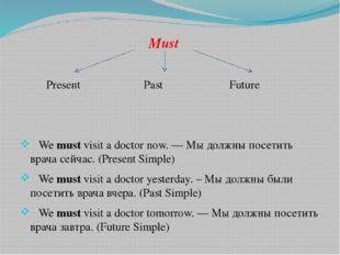 Must Present Past Future Wemustvisit a doctor now. — Мы должны посетить вр
