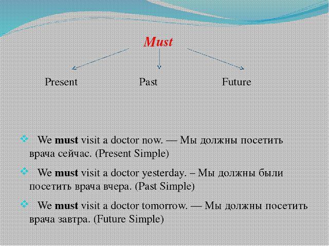 Must Present Past Future Wemustvisit a doctor now. — Мы должны посетить вр...