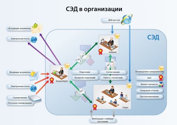 http://www.truba-bu.ru/upload/images/news/edo.jpg