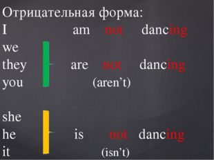 Отрицательная форма: I am not dancing we they are not dancing you (aren't) s